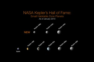 nasa-kepler-planet-discoveries-hall-of-fame