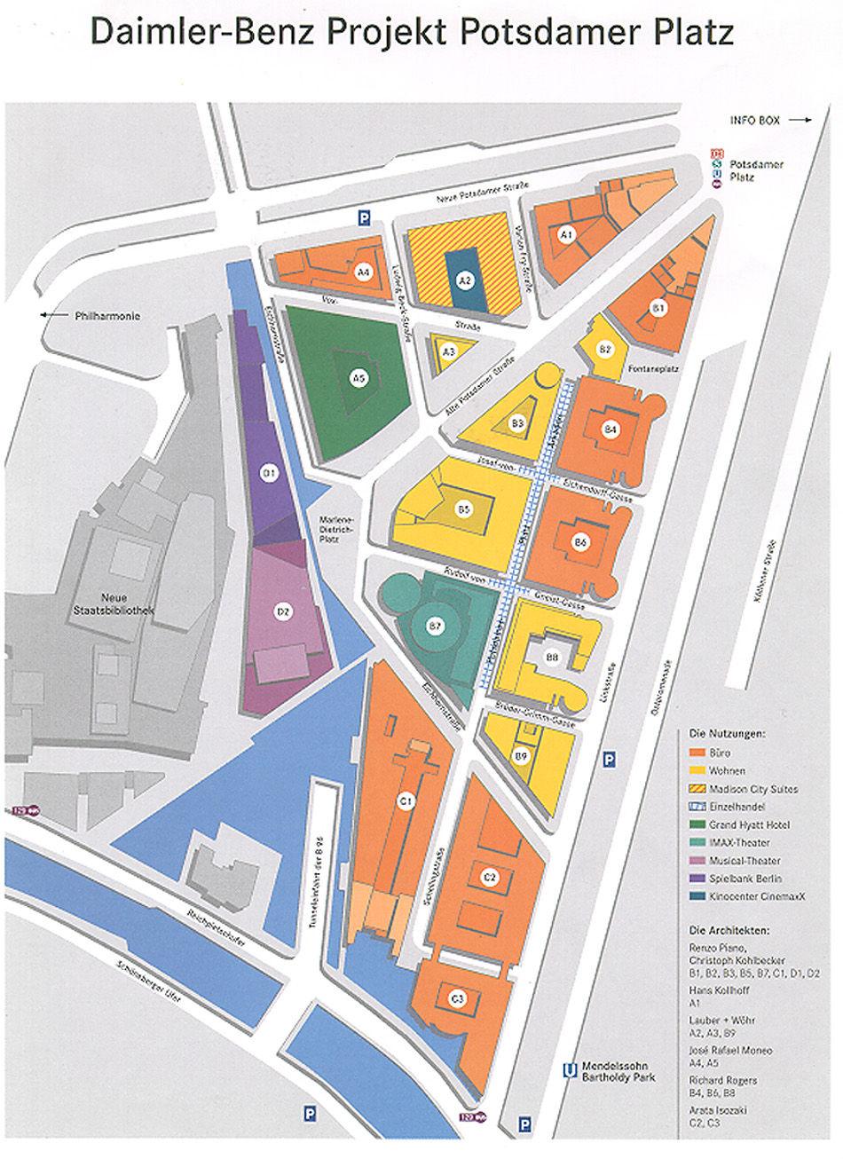 Pla edificatori i arquitectes per a sector de la Postdamer Platz