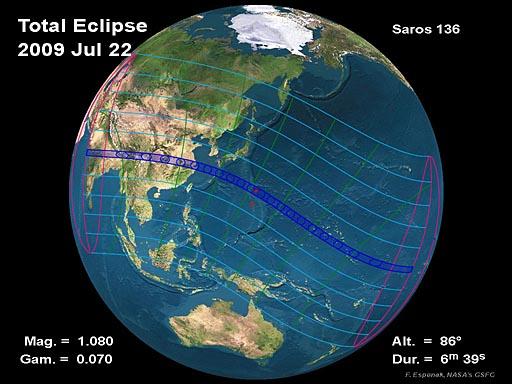 Totalitat eclipsi