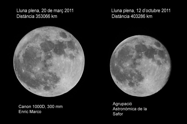 Lluna grandària