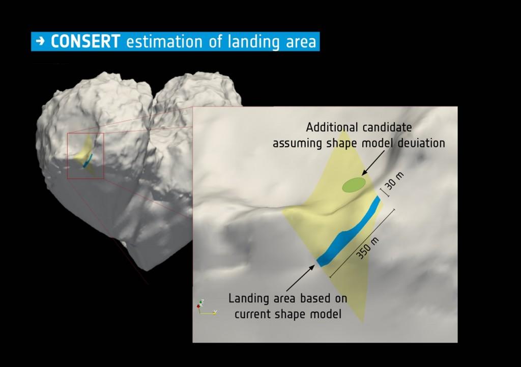 ESA_Rosetta_Philae_CONSERT_landingsiteestimate-s