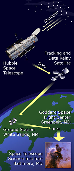 telescope_essentials_data2_lg
