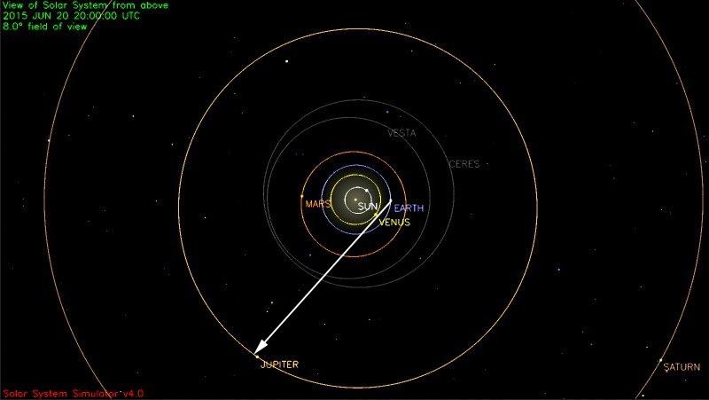 SSolar20150620-arrow