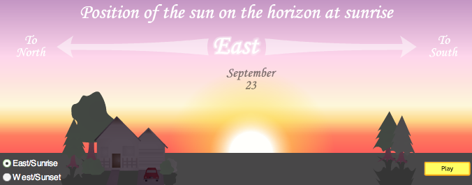 Posicio-Sol-equinox