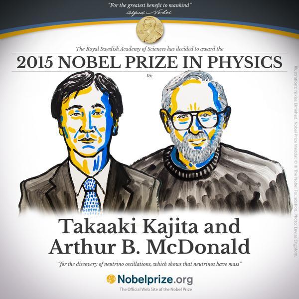 NobelPrize2015