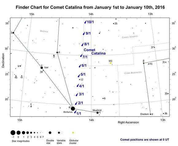 C2013_US10_Catalina_Jan_2016_Finder_Chart