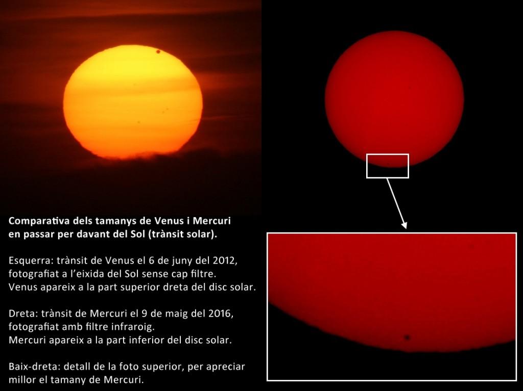 Trànsit Mercuri vs Venus