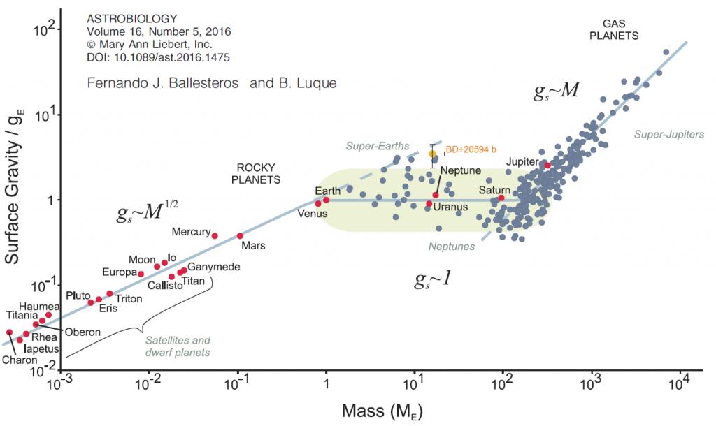 walking-in-exoplanets-star-wars-ballesteros-luque-astrobiology