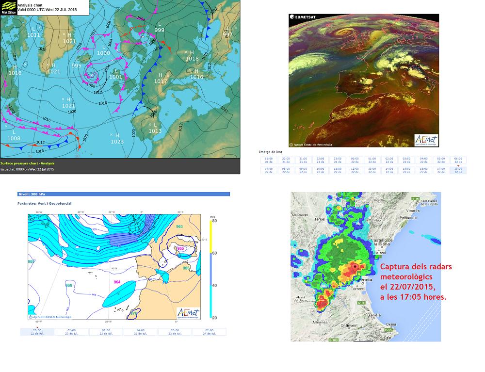 Mosaic meteorològic de prediccions (esquerra: en superfície segons MetOffice y a 300 hPa segons AEMet) i dades reals (dreta: imatge del Eumetsat i radars) corresponents al 22/07/2015 (dia de la pluja màxima).