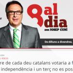 Nova enquesta confirma la majoria a favor de la independència