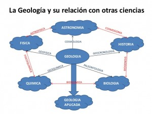 tema-01-ggla-geologia-7-638