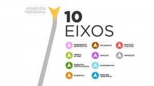 10 eixos ANC
