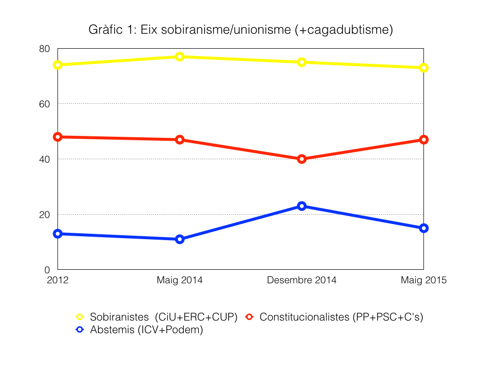 EnquestaLVGr1