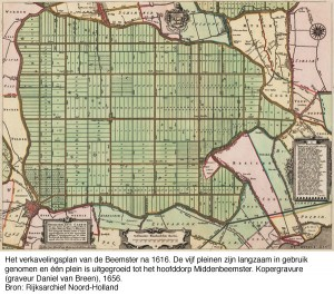 Beemster polder oude kaart