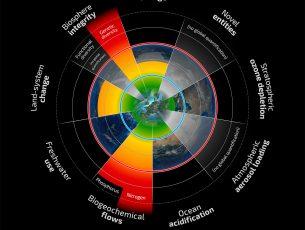 els limites del planeta - Ni blanc ni negre